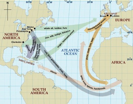 diagram of triangular trade during the british colonial period circa late 16th and early 17th