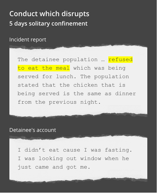 Source:  http://www.wnyc.org/story/solitary-confinement-immigrant-detention/