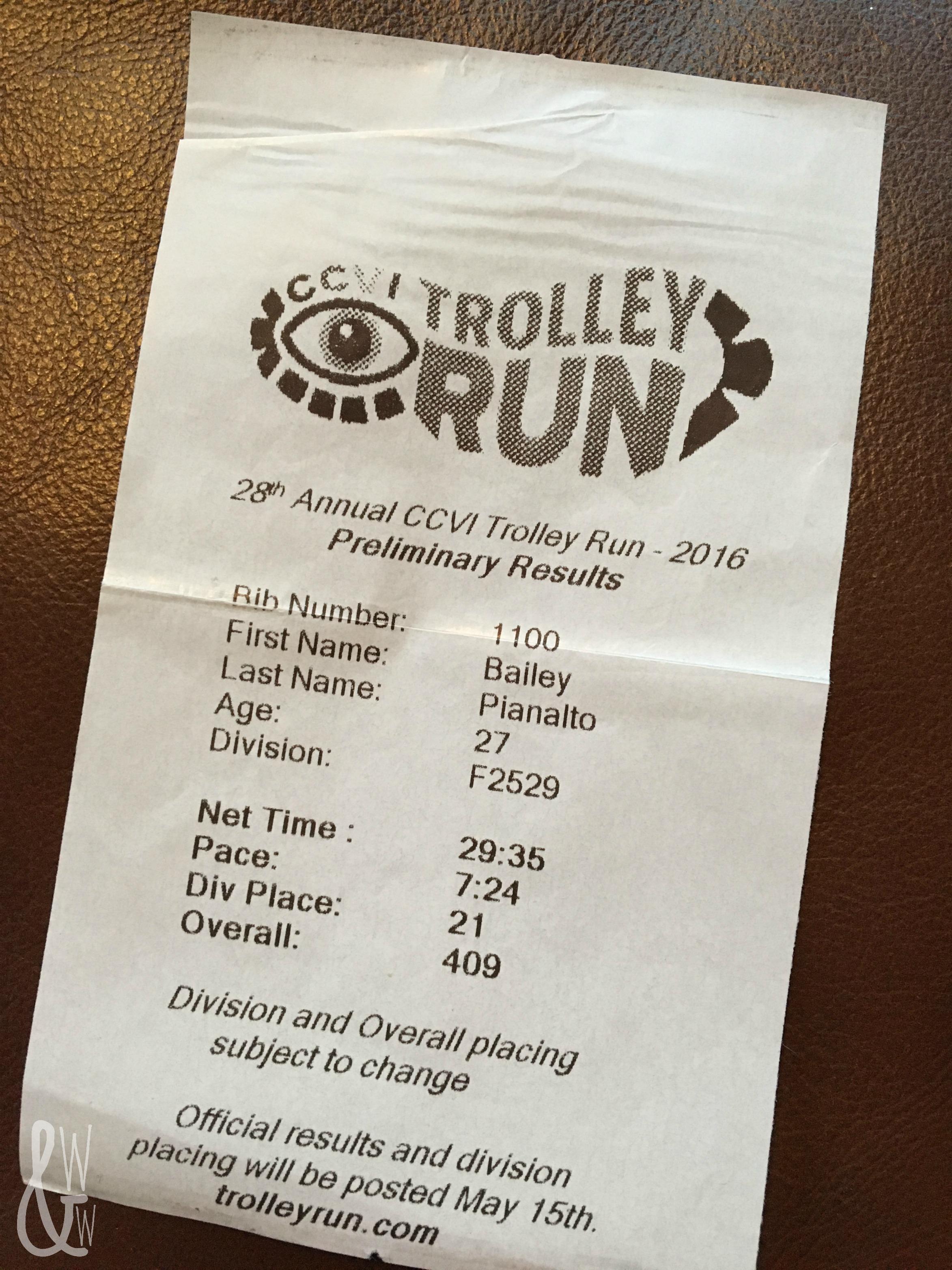 2016 Trolley Run race results!