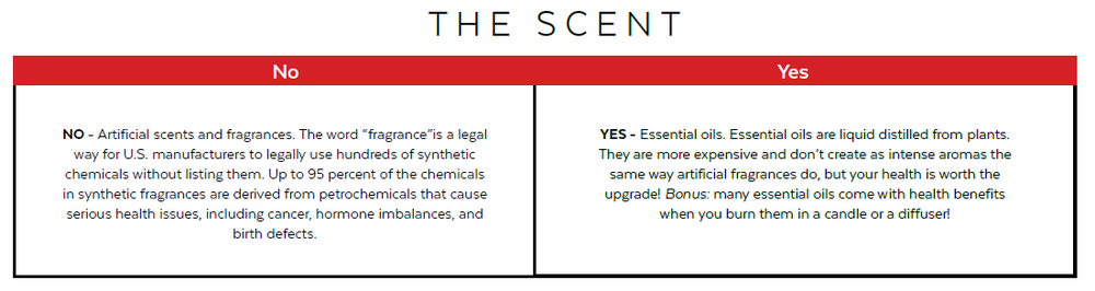 How to find a candle with a non-toxic scent. Find out more at www.shechangeseverything.com.
