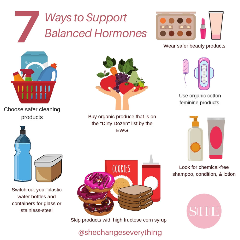 7 Ways to Support Balanced Hormones