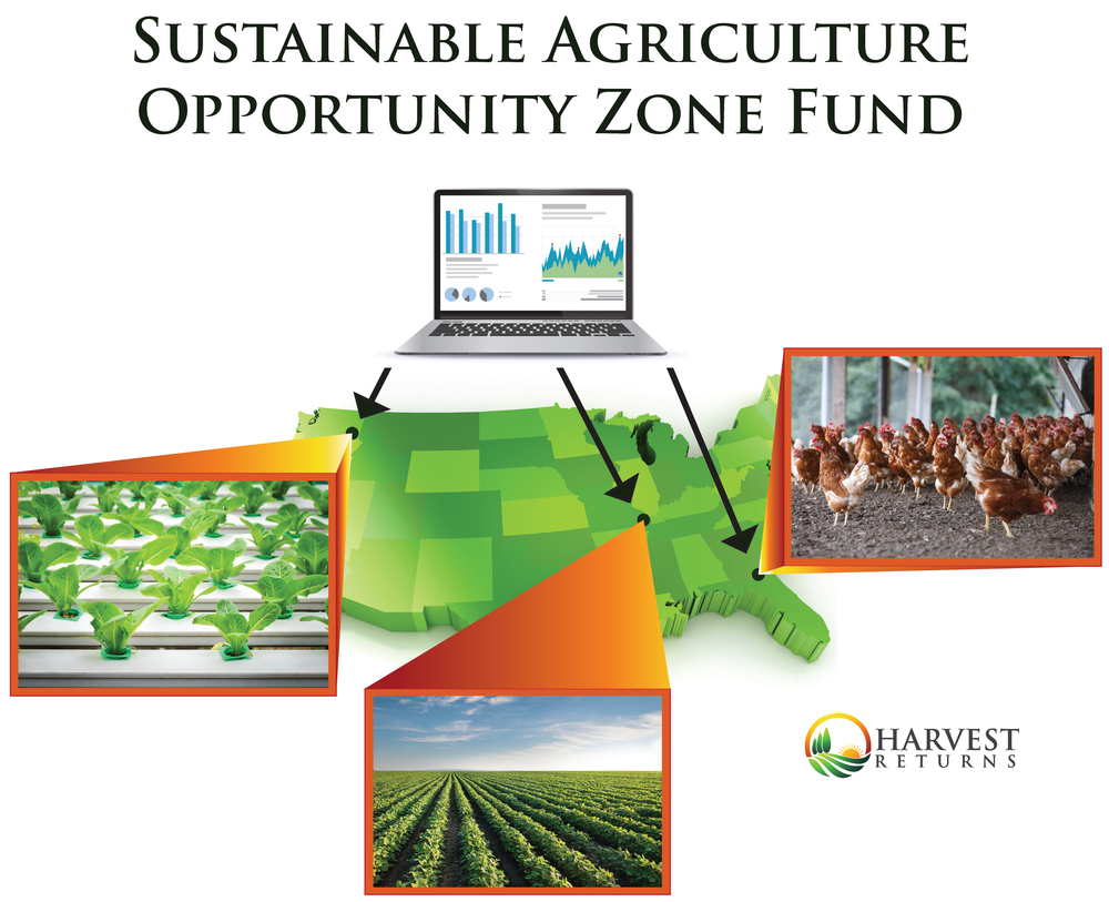 Sustainable Agriculture Opportunity Zone Fund graphic - computer with graphs and charts pointing to farms across the US