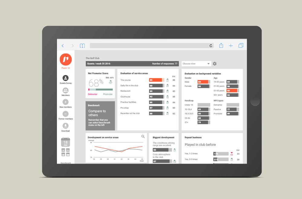 Dashboard_iPad.png