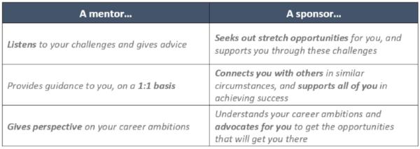 Mentorship Sponsorship Table.PNG