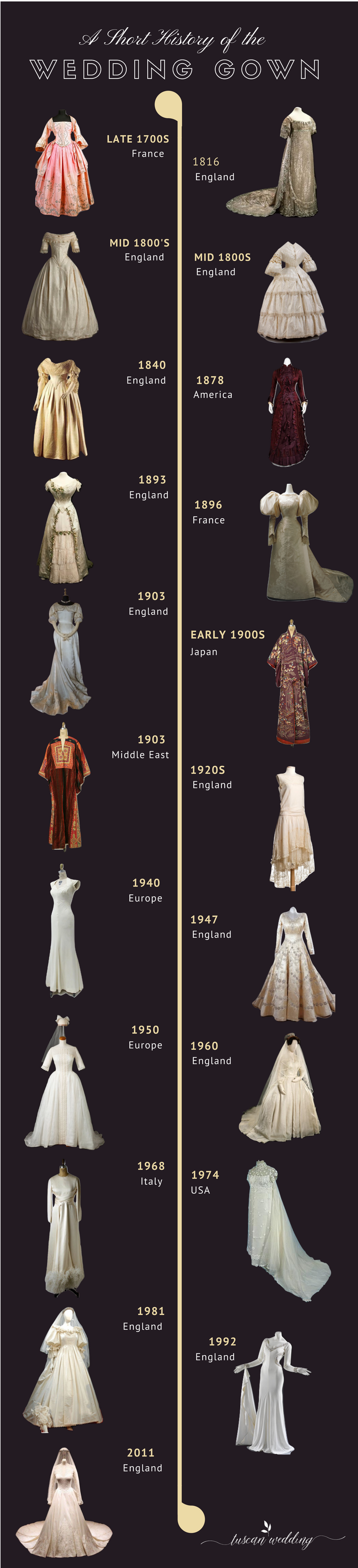 a_history_of_wedding_gowns_and_dresses
