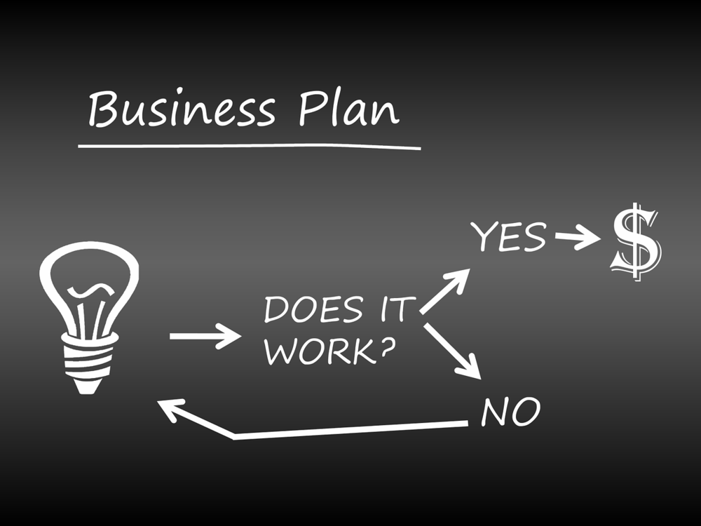 Business plan.png