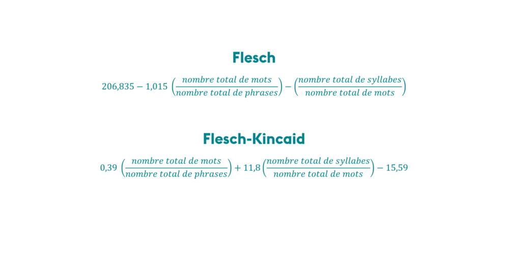 Le saviez-vous?  Le test de Flesch-Kincaid visait à simplifier les communications de l'armée  Le test de Flesch, mis au point en 1948, permettait d'obtenir des scores entre 0 et 100. Sa méthodologie a depuis été critiquée. Flesch a testé sa formule sur des textes des années 1940 destinés à un public adulte, comme des extraits de journaux ou de magazines. Mais sa formule se basait sur un test de compréhension standardisé pour enfants, développé en 1926. De plus, ce test de compréhension standardisé reposait sur un questionnaire à choix multiples, une façon de tester la compréhension d'un texte qui était peut-être acceptable dans les années 1940, mais qui est fortement critiquée aujourd'hui. Néanmoins, ce test de lisibilité a fait son chemin dans l'administration publique, notamment parce qu'il était perçu comme objectif.  En 1975, l'armée de mer des États-Unis, la Navy, a financé l'équipe du professeur Kincaid pour rendre les scores produits avec le test de Flesch encore plus facile à interpréter. Jusqu'à 30 % des nouvelles recrues dans l'armée avaient un niveau de lecture équivalent à un Secondaire 1 (Grade 7). L'équipe de Kincaid a donc développé un nouveau score, cette fois sous forme de niveau de scolarité. Autre amélioration, ce test se basait sur un échantillon de textes produits par l'armée, plus représentatif des documents que les militaires devaient lire. Ce test a ensuite été critiqué, notamment par un chercheur de la Navy, Kern. Pour Kern, donner aux rédacteurs un objectif de niveau de scolarité a fait en sorte que les rédacteurs se sont mis à écrire pour le test plutôt qu'en tenant compte des besoins d'information du public cible. Les tests n'étaient pas mieux compris, même s'ils obtenaient les scores visés.