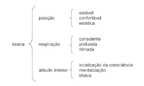 cirilo_inteligencia_corporal_derosemethod_profcirilo_altaperformance_antas_porto_9.png