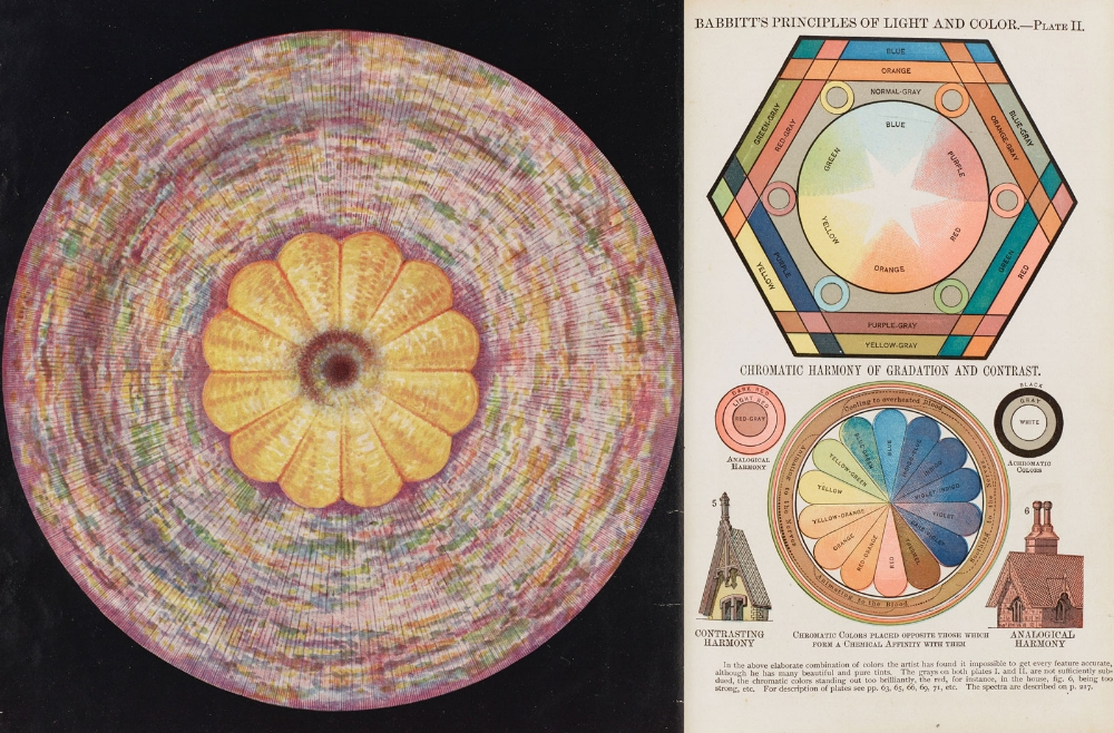 "Tony Oursler's personal archive An illustration of ""The Crown Chakra"" from The Chakras: A Monograph, by Rt. Rev. C. W. Leadbeater, 1927, left; a page from Edwin D. Babbitt's The Principles of Light and Color, 1878, right"