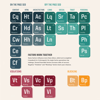 PeriodicTable-SEO.png