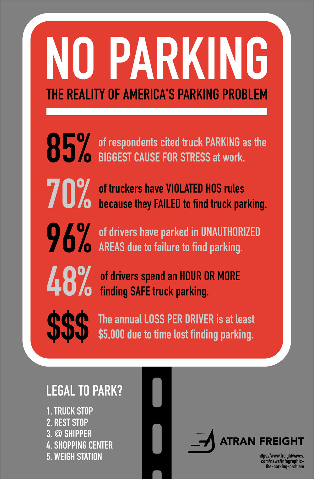 The Reality of America's Parking Problem