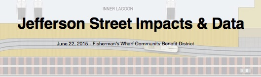 FWPHASE2-Impacts-Statistics-SurveyResults2015 copy.jpg
