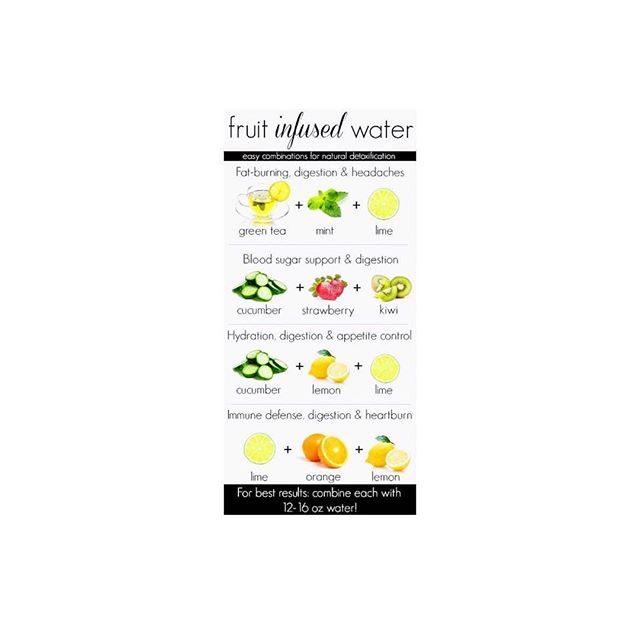 Infused Water Recipes For Natural Detoxification!  Add these simple additions to your water for amazing benefits! My personal faves not listed are cucumber slices and mint leaves OR cucumber slices and fresh strawberries! Try it today! 💦 #GetBodied