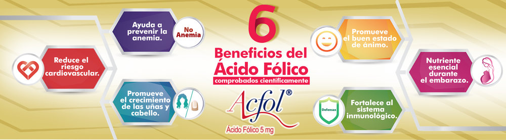Banner Acfol 5mg