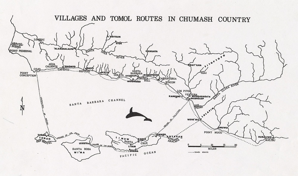 Some of the routes followed in tomol crossings