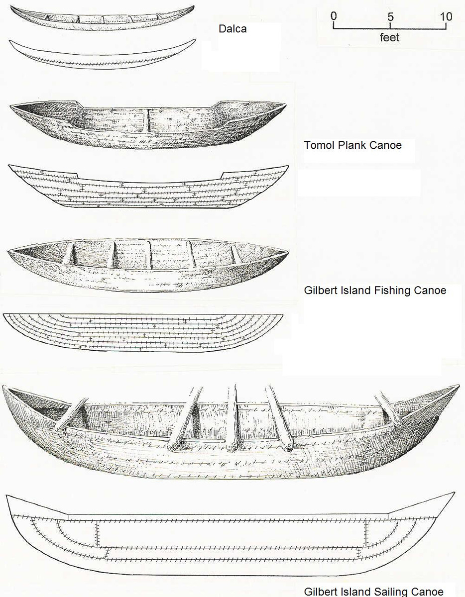 A comparison of early native watercraft