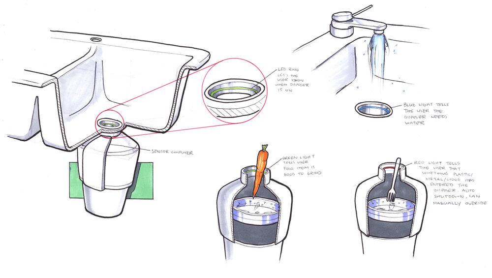 Concept5_Safe-Sense.jpg
