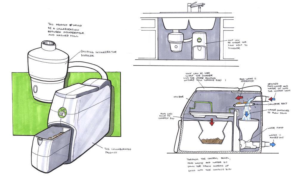 Concept9_Compost-erator.jpg