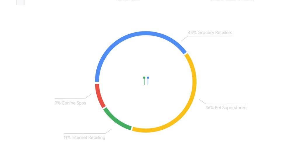 Cursors - Google