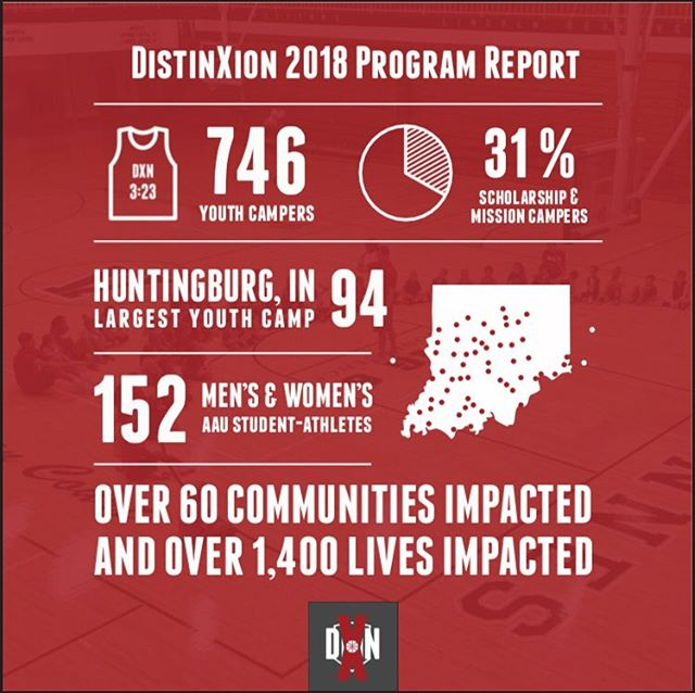 2018 was a year for the books here at DistinXion! Thank you to all who made this impact possible and all who became a part of our Family for years to come! See you in 2019 😎 #bepositivelydifferent