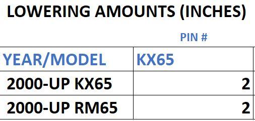 KX65 CHART.JPG