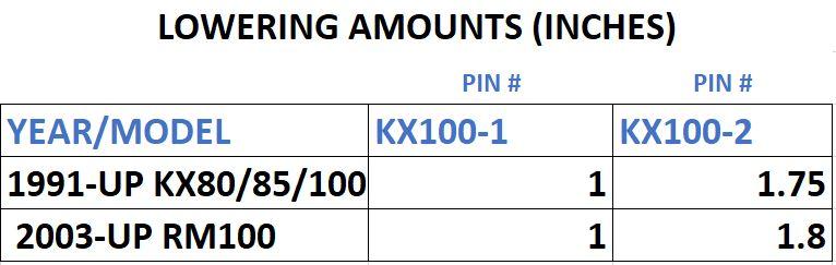 KX85_100 CHART.JPG