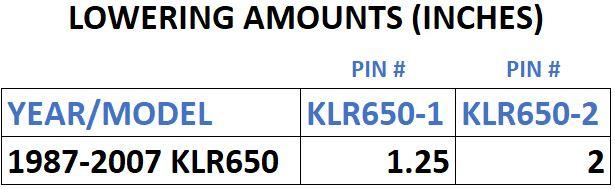 2007-UP KLR650 CHART.JPG