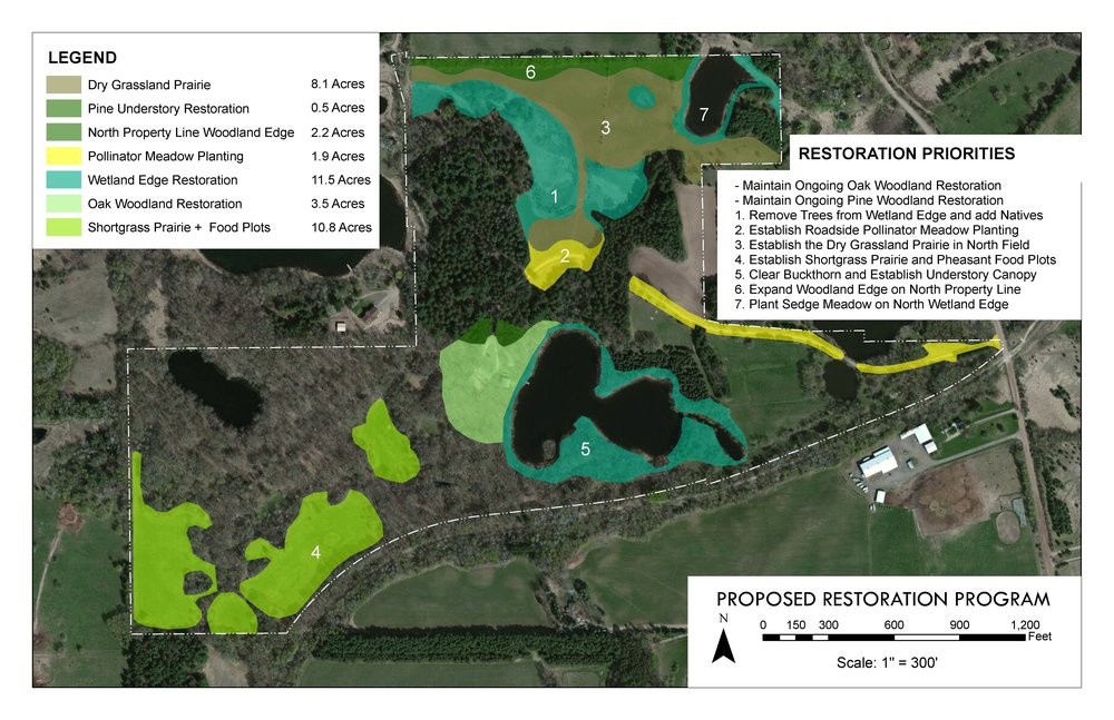 Restoration Plan