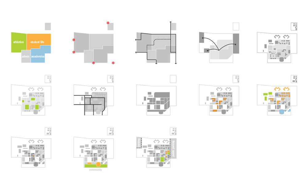 GCU-Master-Plan_0002_masterplan-diagrams-2.png