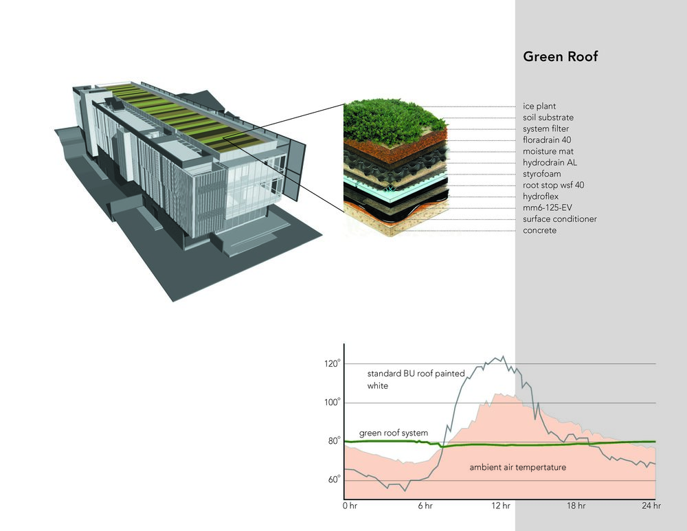 green roof diagram_Page_05.jpg