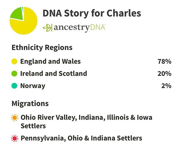 Welp, this would explain why I was born in Ohio. #ancestrydna