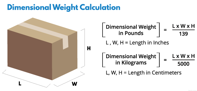 Dimensional Weight Calculation Diagram from UPS