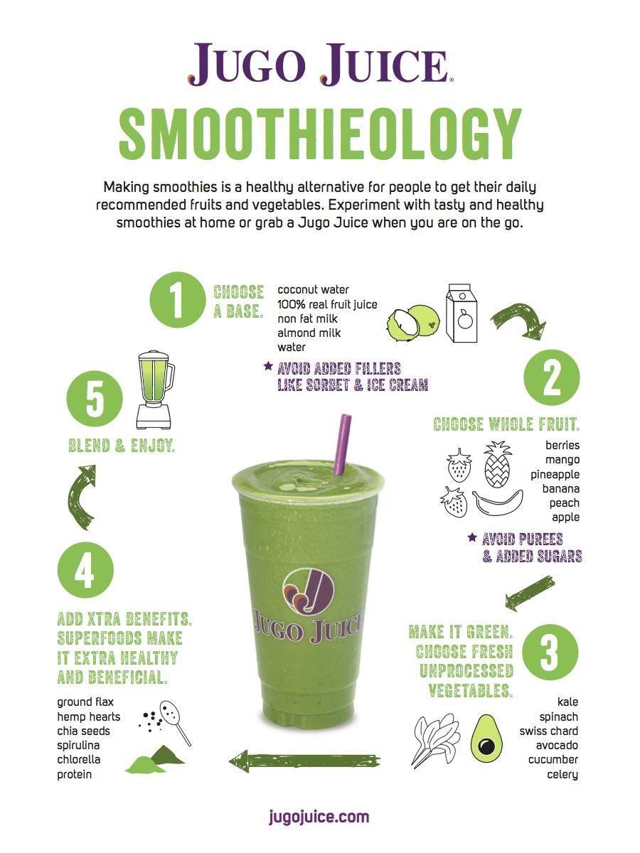 smoothieology.jpg
