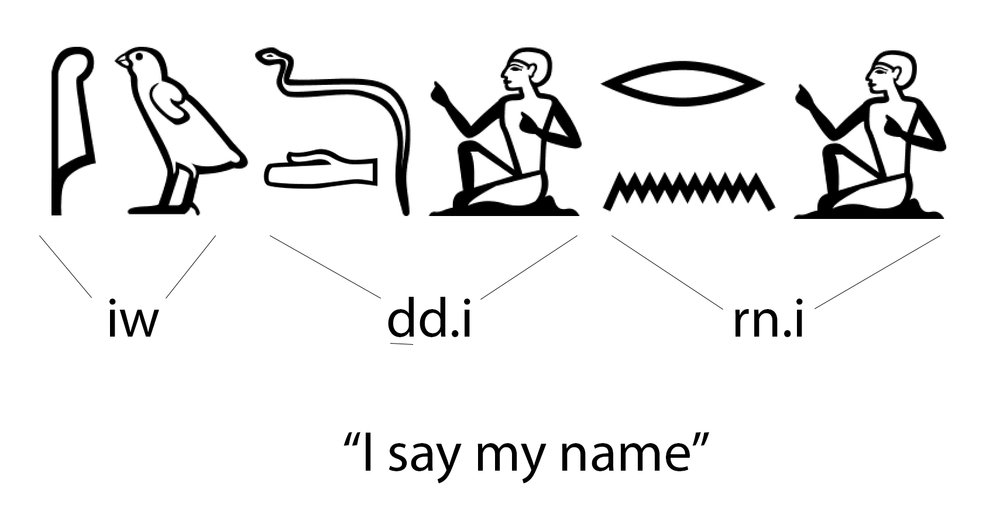 """I say my name"" written in Egyptian"