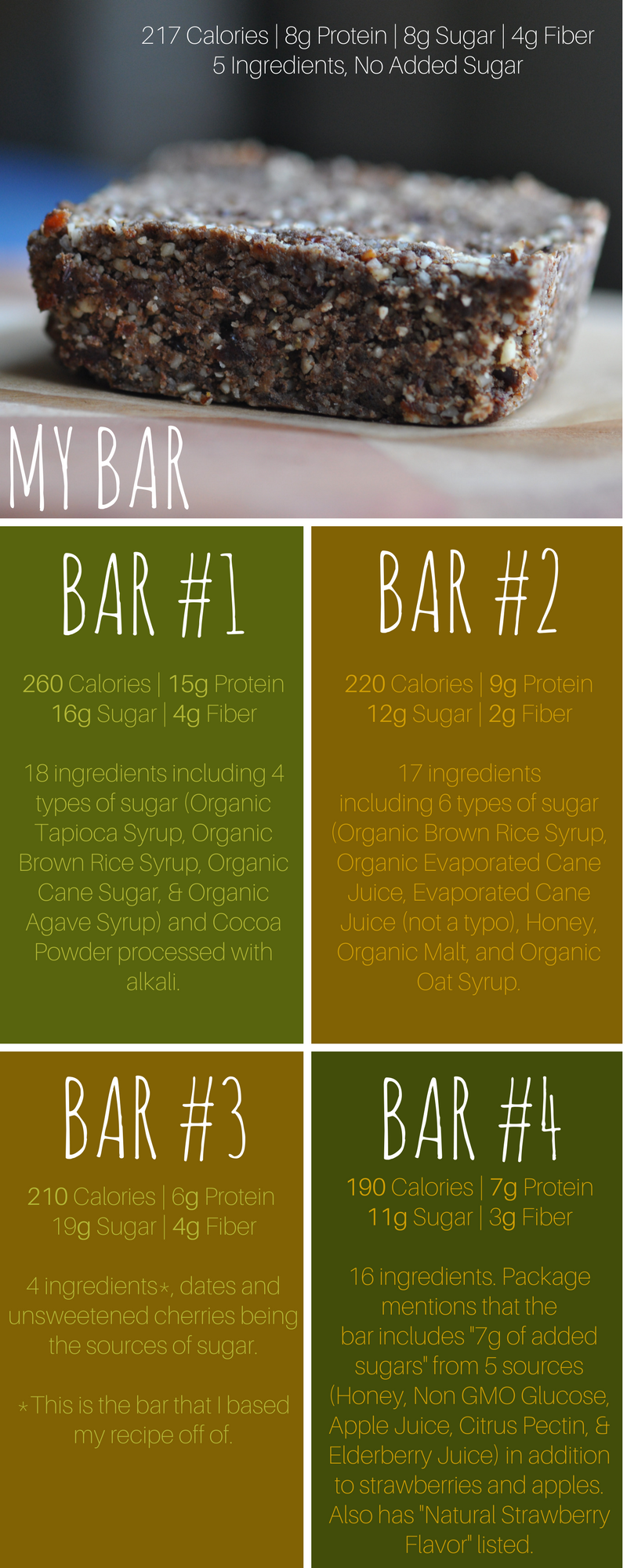 Why You Should Make Your Own (Damn) Protein Bars — SHIFT Wellness