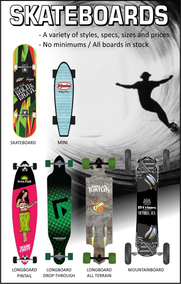 Client Friendly Flyer - Skateboards 2.jpg
