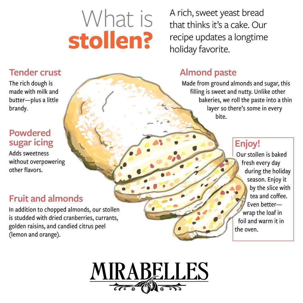 What is-stollen.jpg