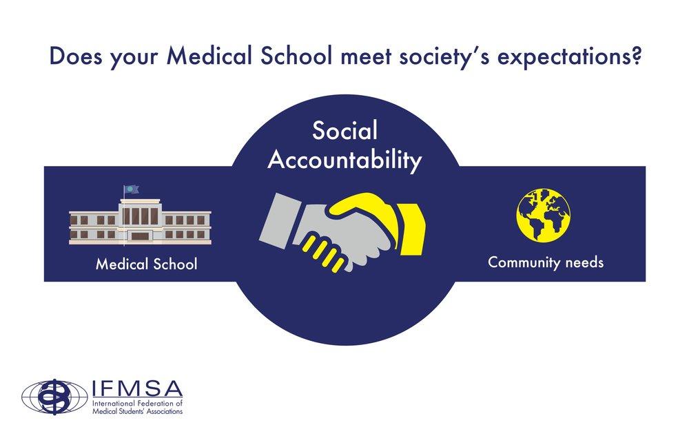 Social Accountability Online Course -