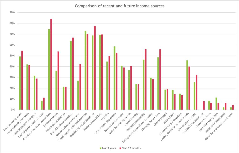 Income source comparison.png