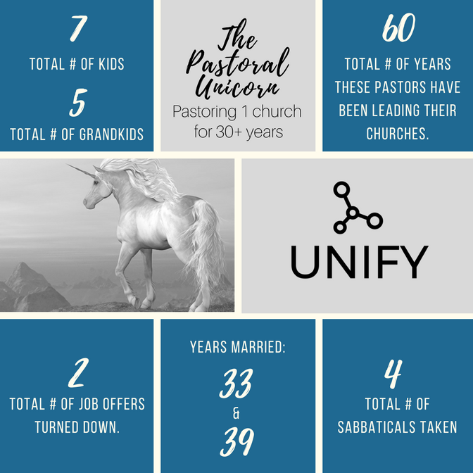 Pastoral Unicorn.png