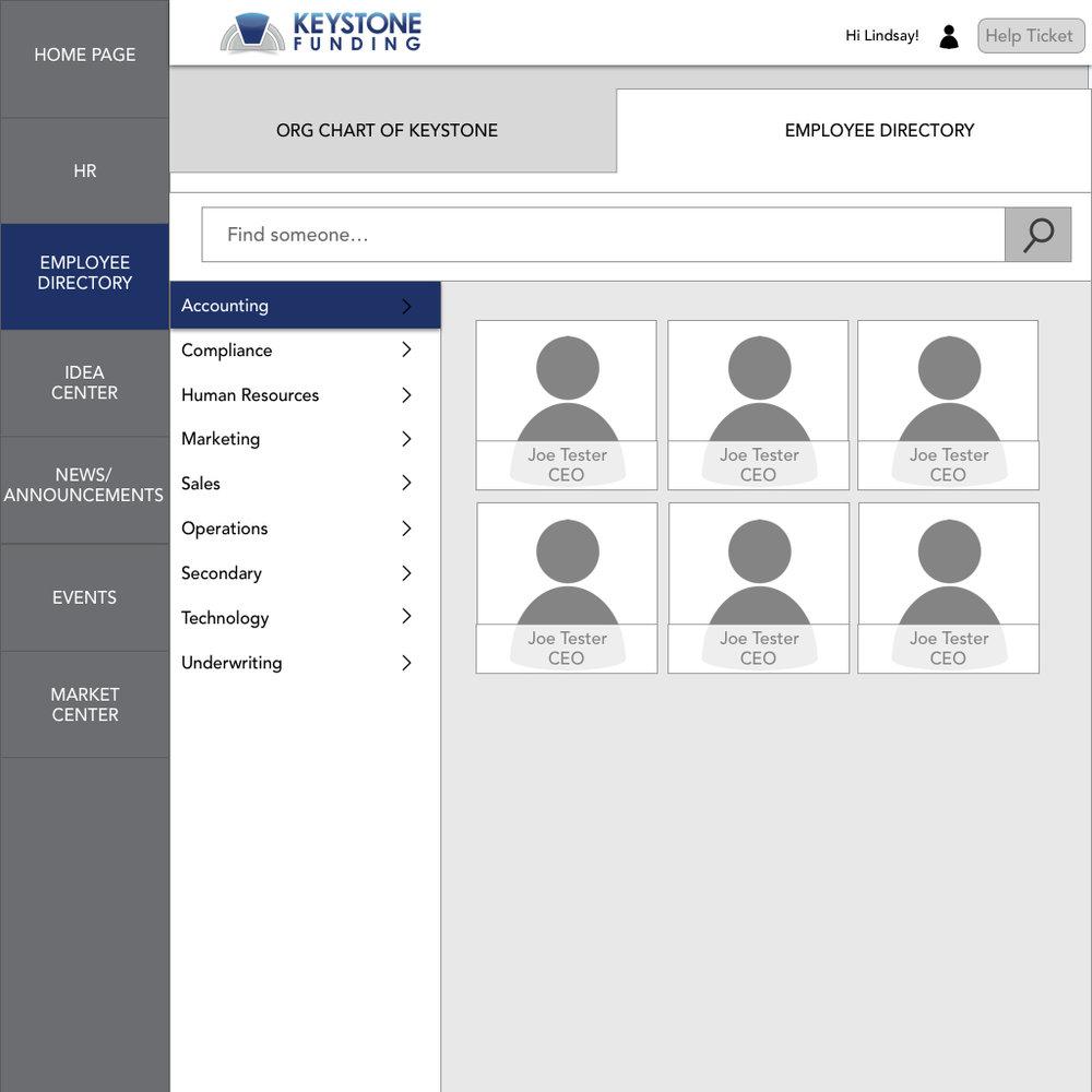 Employee Directory #2
