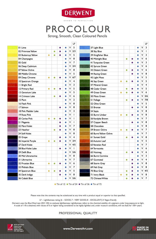 Derwent Procolour Review The Art Gear Guide