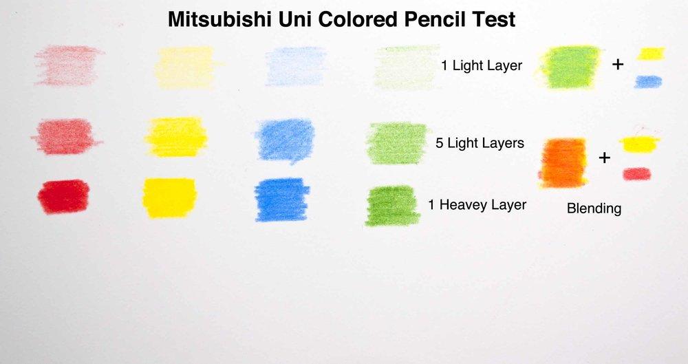Mit Uni Test.jpg