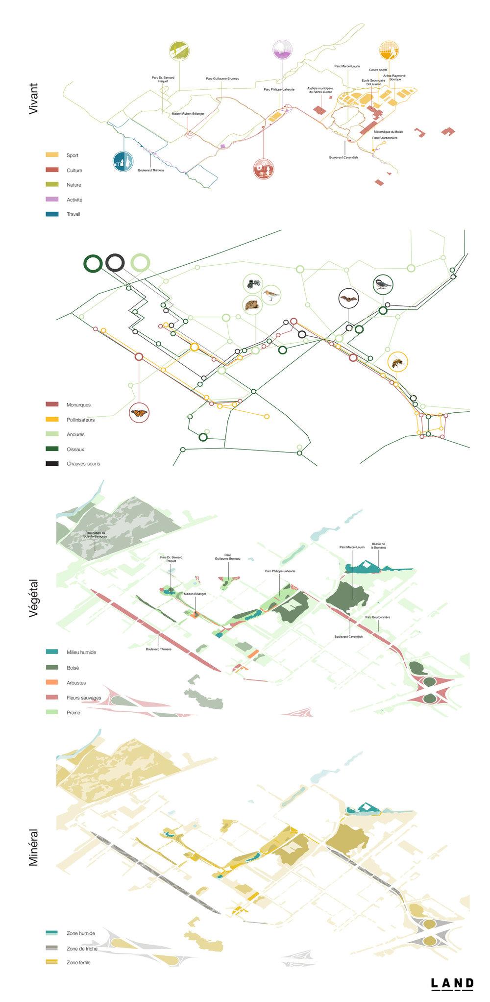 LAND_Corridor Biodiversité_Layers.jpg