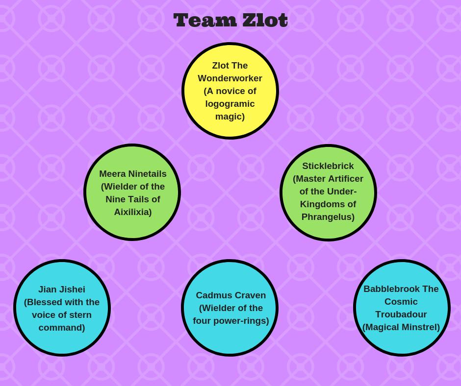 Team Zlot.png