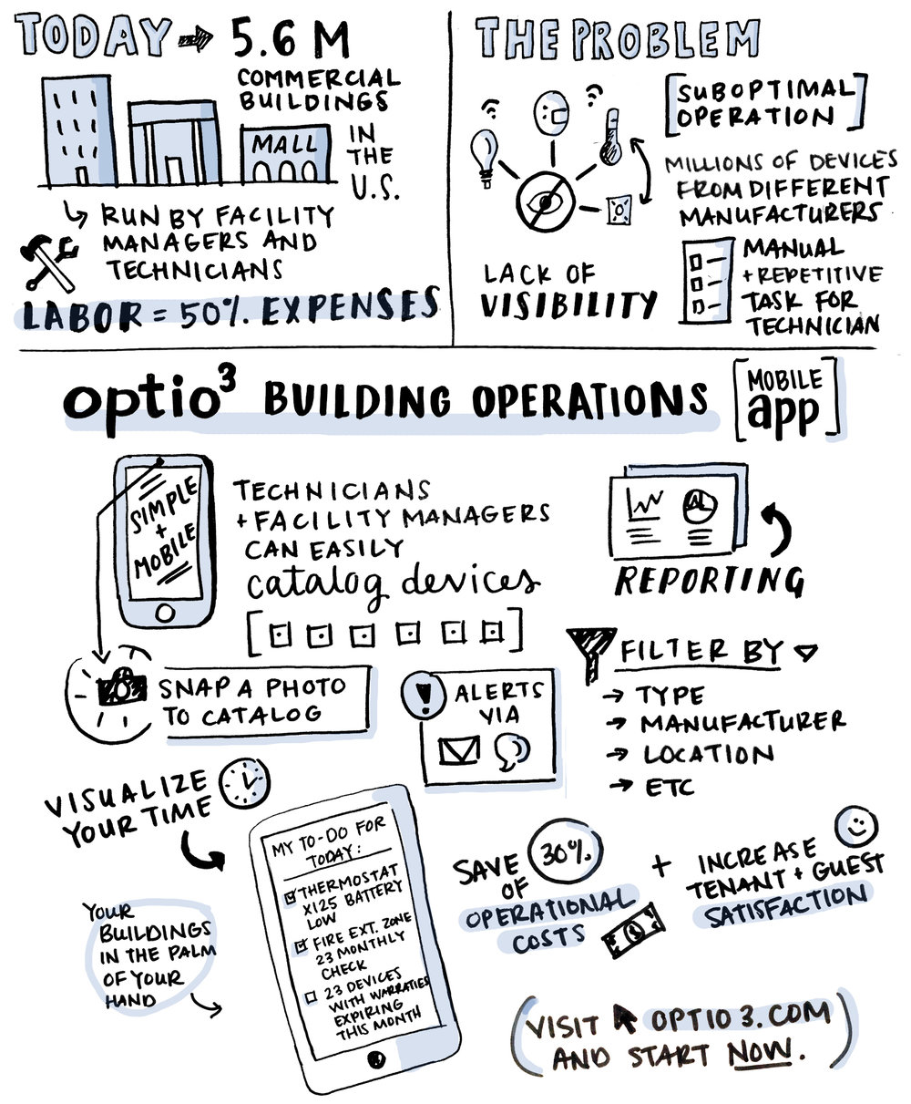 Optio3 App Launch Sketch Graphic