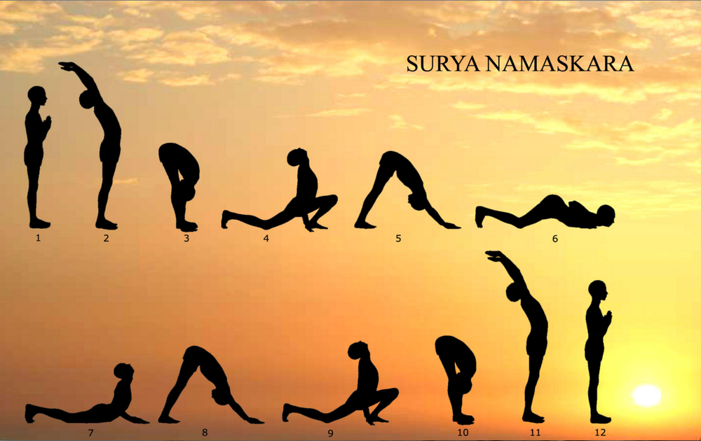 Ashtanga-Yoga-1.png
