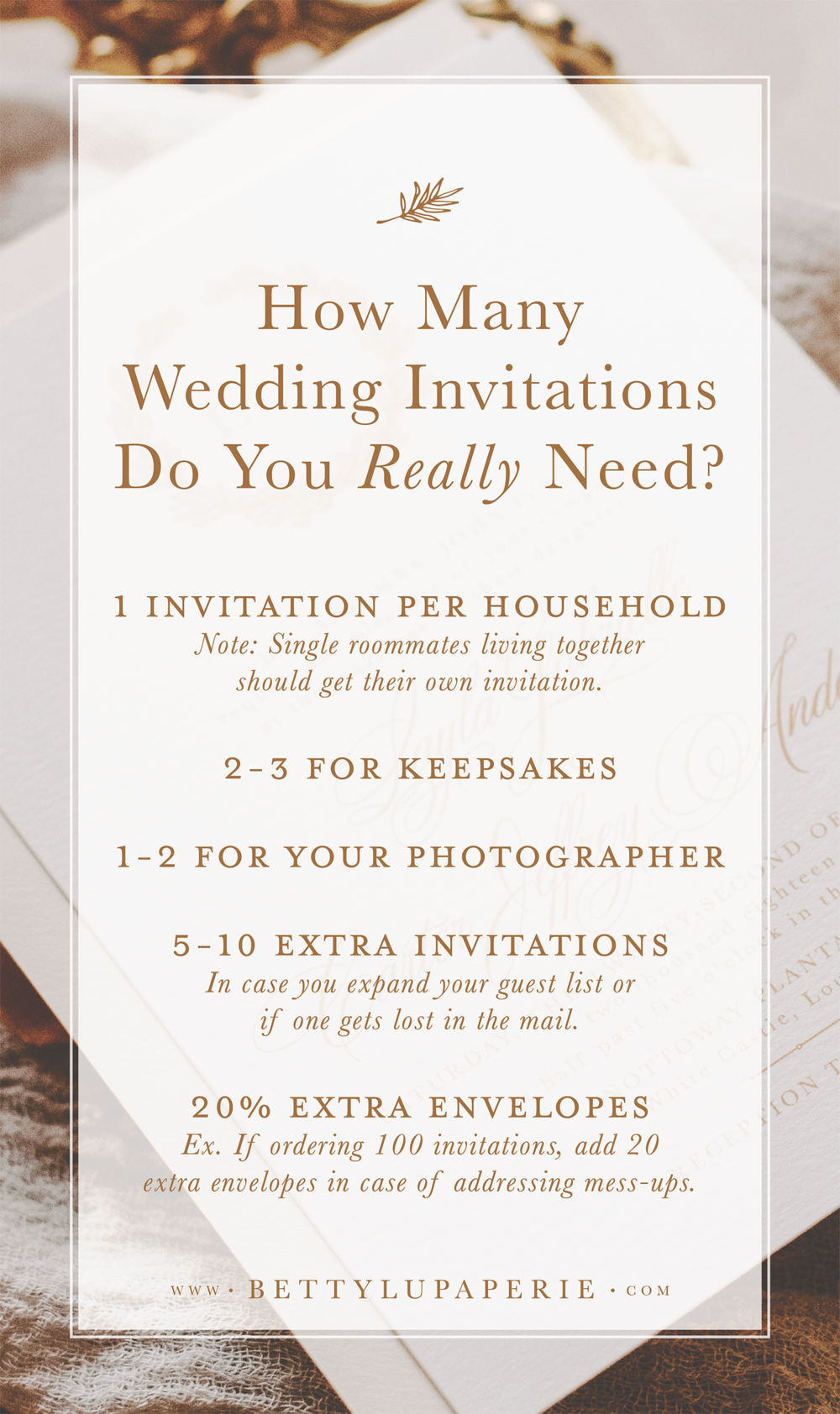How Many Invitations to Order.png
