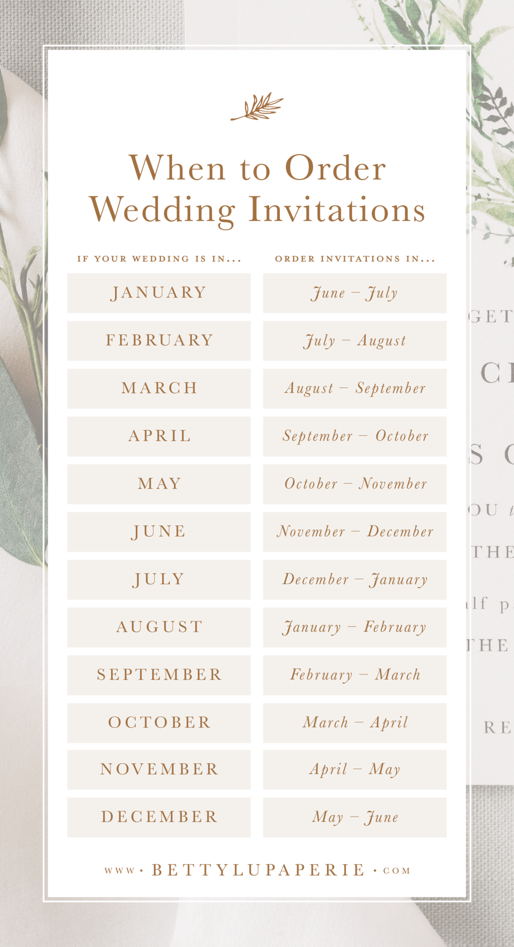 When to Order Wedding Invitations.png