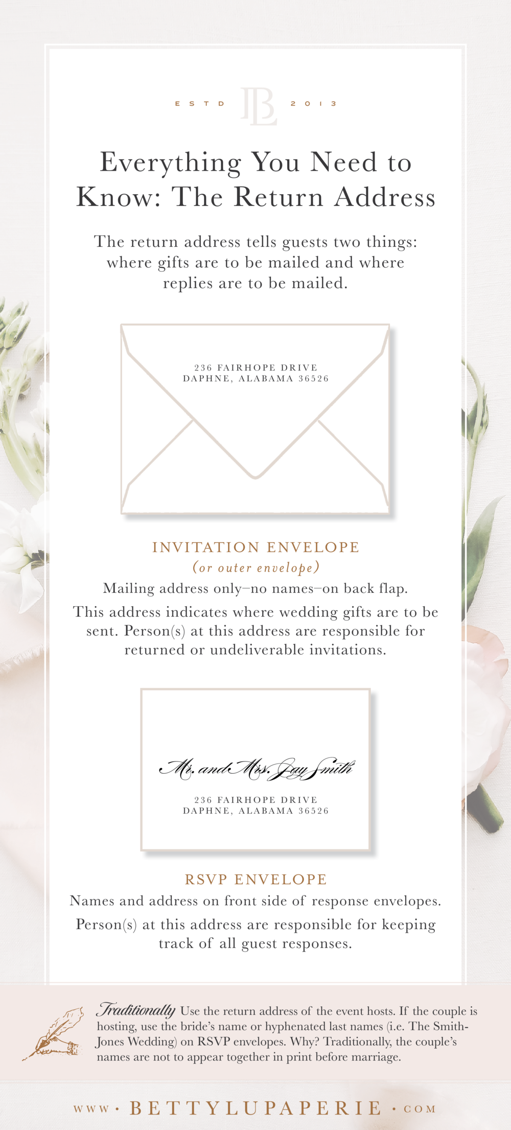 How to Address Wedding Invitations.png